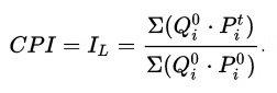 Формула инфляции