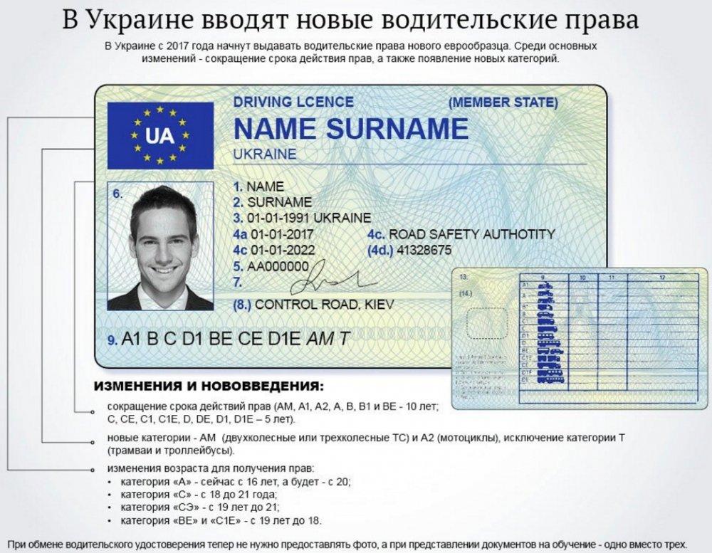 Внешний вид нового водительского удостоверения в Украине