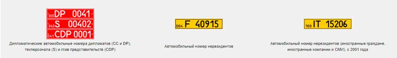 Дипломатические номера машин